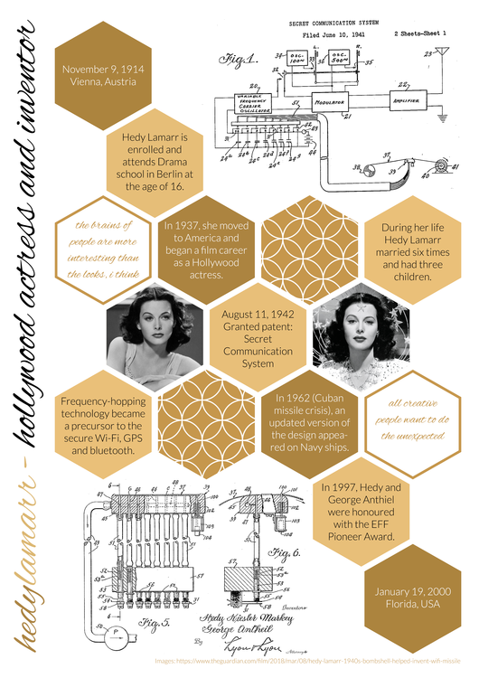 Inspiring female engineer poster about Hedy Lamarr by Christina Bornberg